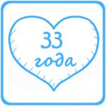 33 года. Каменная (клубничная) свадьба